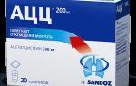 Лечение гайморита с помощью Ацц