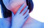 Лакунарная ангина — симптомы и лечение у взрослых