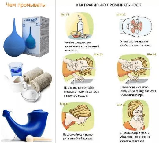 Как правильно выполнять промывания носа