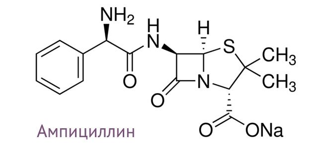 Применение Аугментина